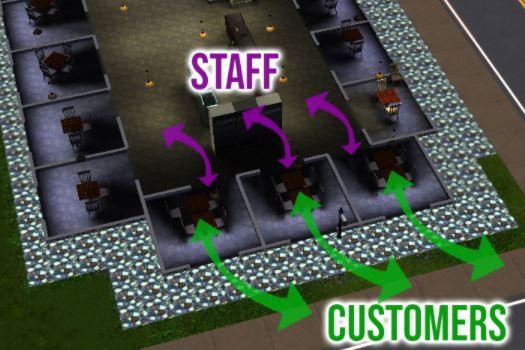 COVID Safe Restaurant design